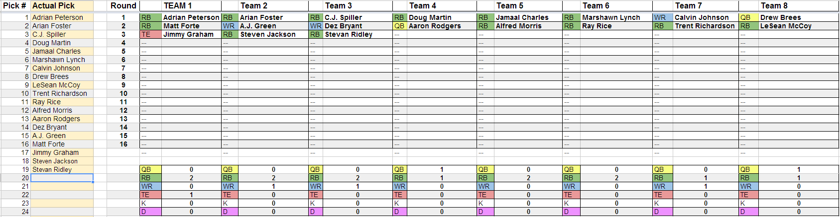 Fantasy Football Draft Spreadsheet Download Fantasy Football Draft